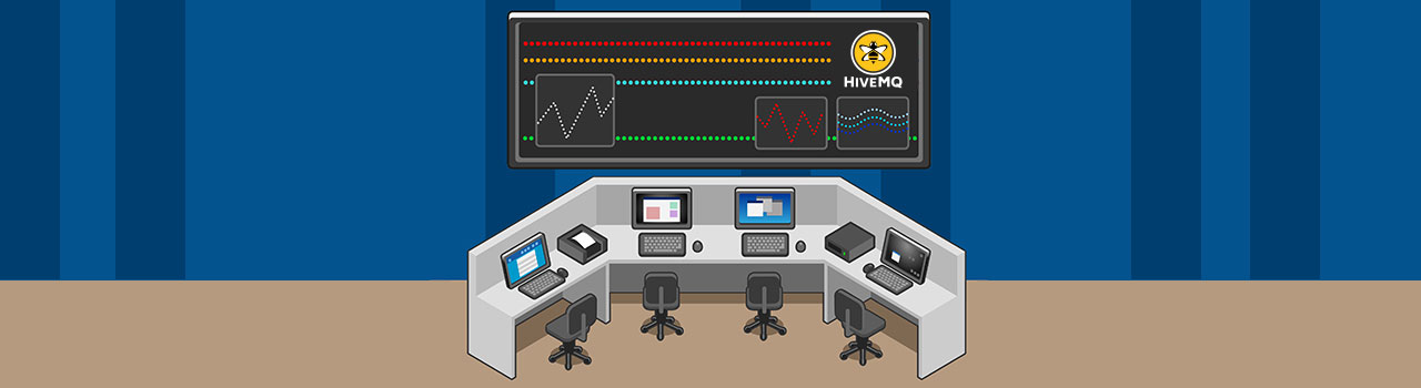 The HiveMQ Control center at a glance