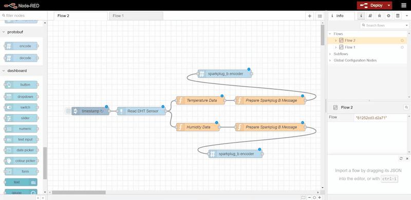 Preparing Sparkplug B Messages on Node-Red