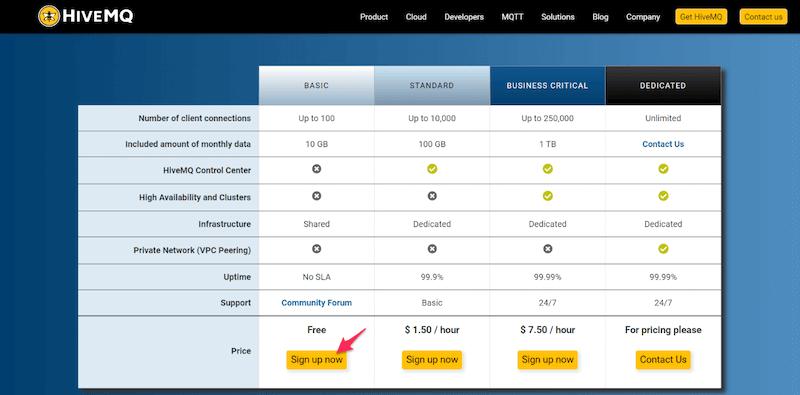 HiveMQ Cloud MQTT Broker