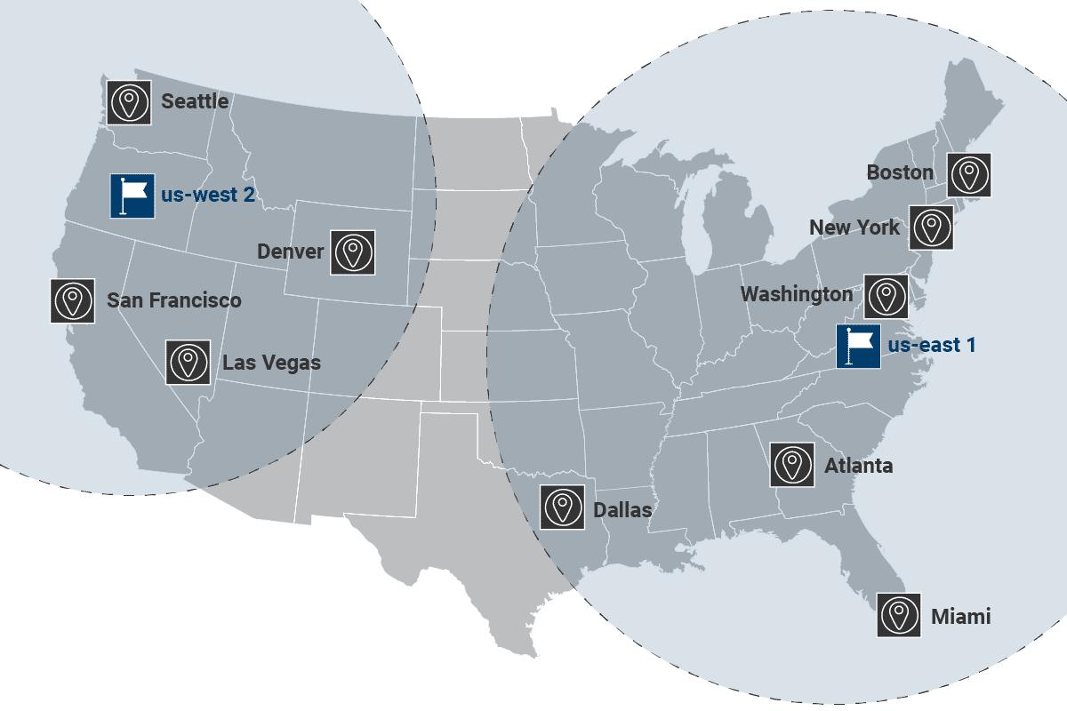 AWS Regions USA