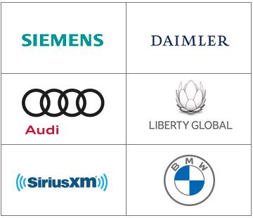 HiveMQ clients logos